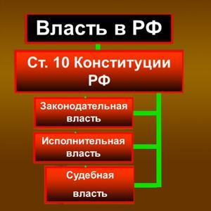 Органы власти Шилово