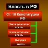 Органы власти в Шилово