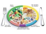 Гостиница 42 км - иконка «питание» в Шилово